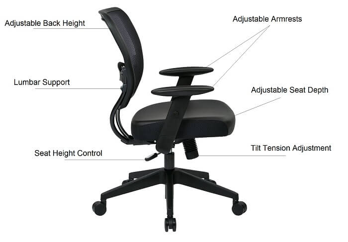 Ergonomic Chair VS Normal Chair - What the Heck is the Difference?