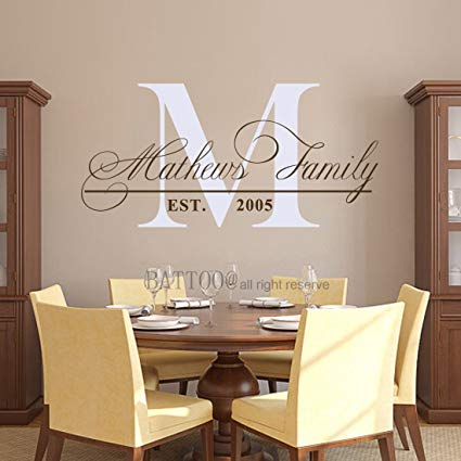 Amazon.com: BATTOO Family Name Wall Decal Personalized Family